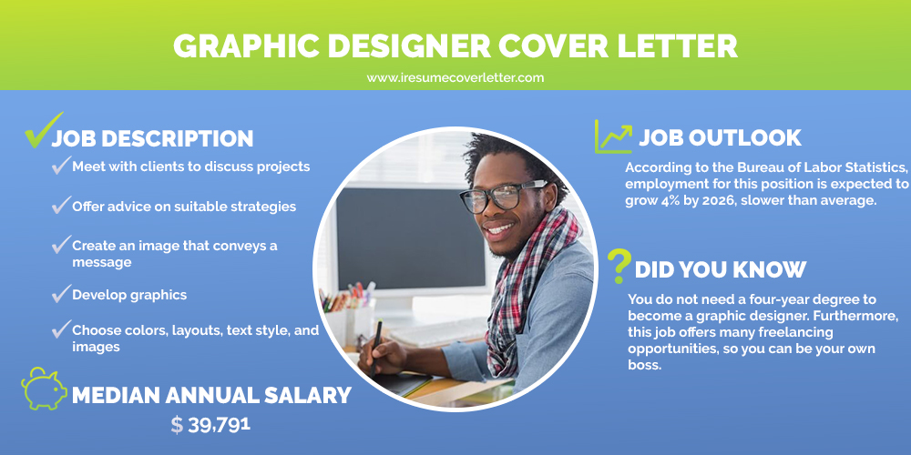 infographic for graphic designer