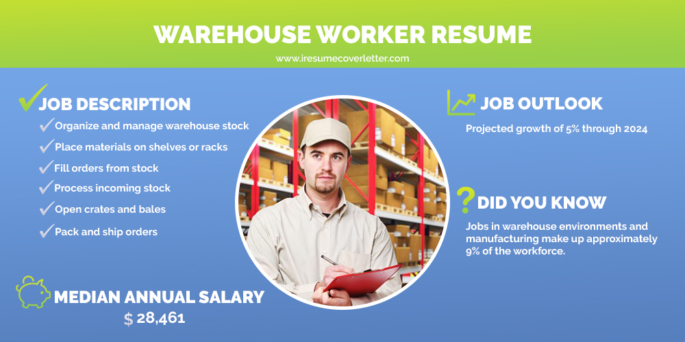 infographic for warehouse worker