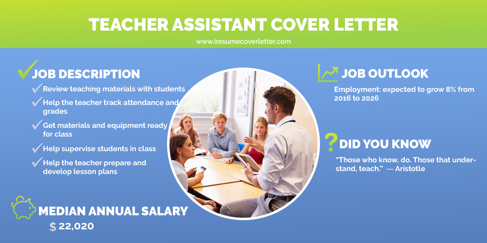 teacher assistant infographic