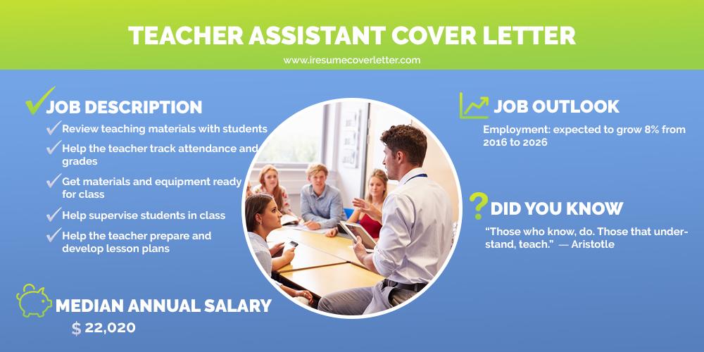 Teacher Assistant Cover Letter Samples | iResume Cover Letter